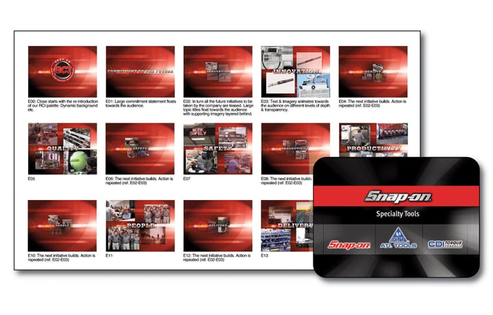 We Provide Interactive Marketing for Snap-On Tools